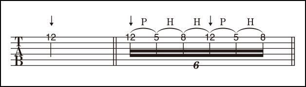 演奏記号辞典(43)