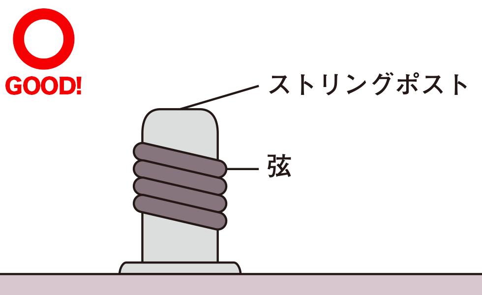 ちょいコツ(5)