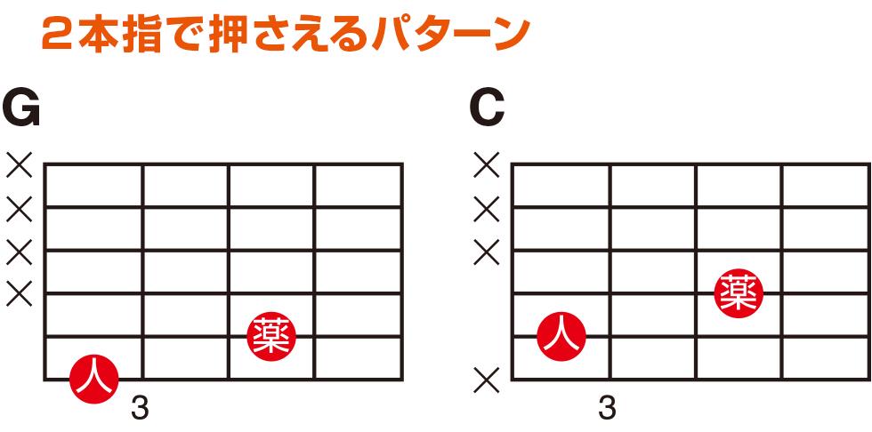 パワーコード兄貴(7)