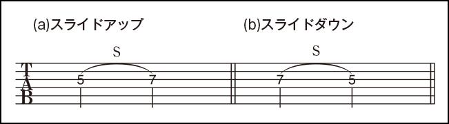 演奏記号辞典(10)