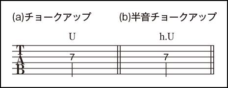 演奏記号辞典(5)