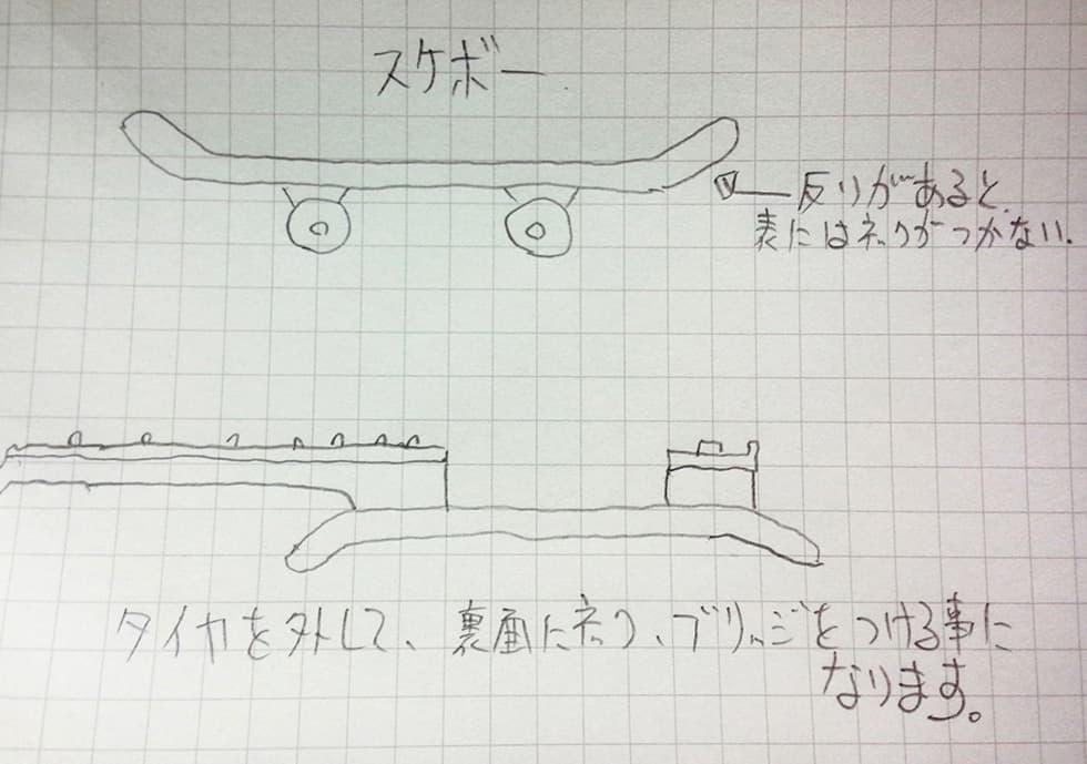 改ギ研究2(4)