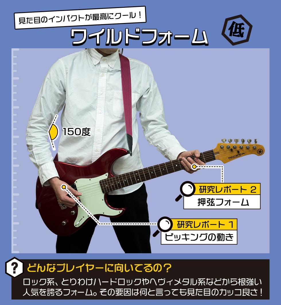 エレキギター構え方研究部(24)