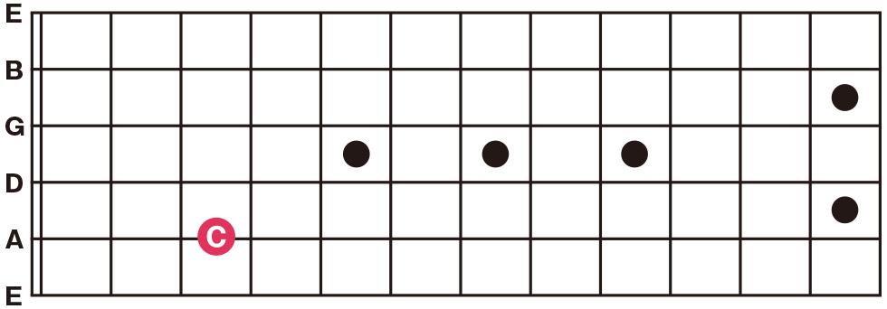 ギター模試(9)