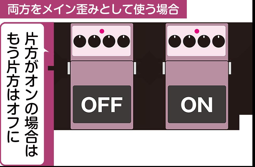 エフェクターの接続後編(6)