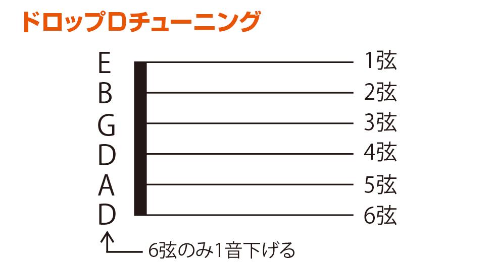 パワーコード兄貴(45)