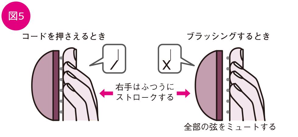 ベーシックテクニック(15)