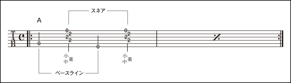 大石昌良のおしゃべりアコギ (3)