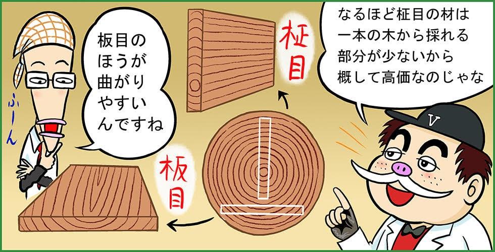 改ギ研究4(9)