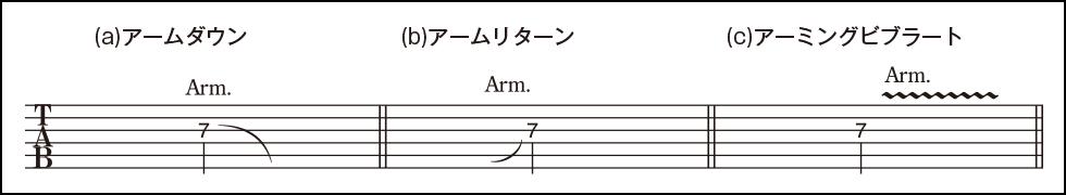 演奏記号辞典(21)