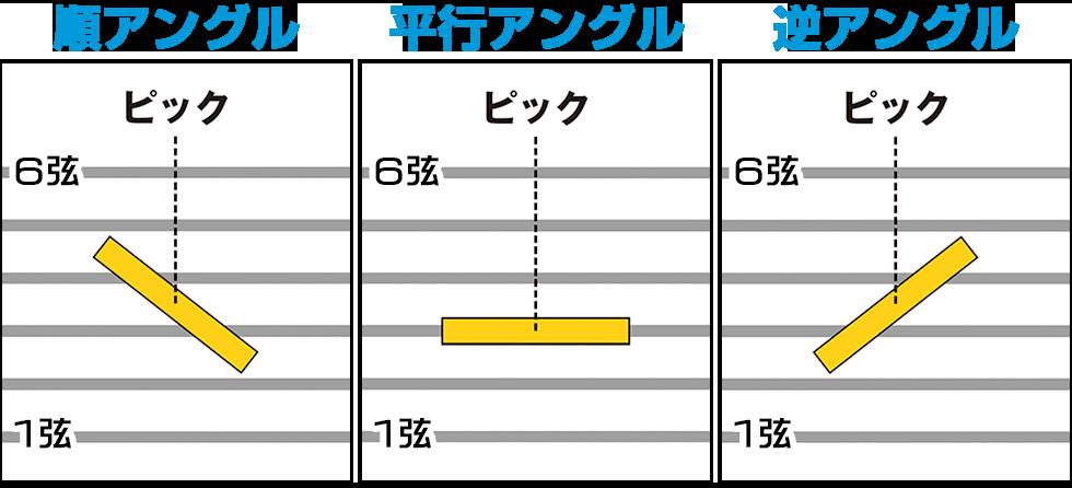 エレキギター構え方研究部(6)