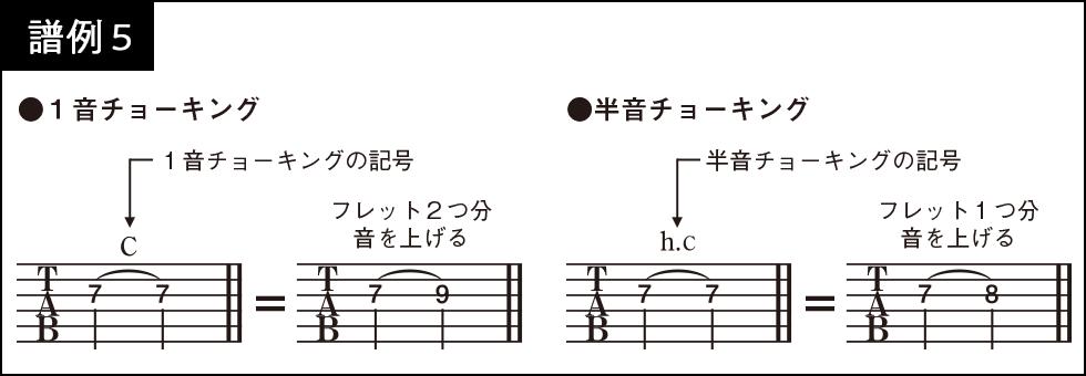ベーシックテクニック(40)