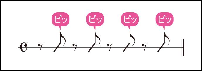 ちょいコツ(19)