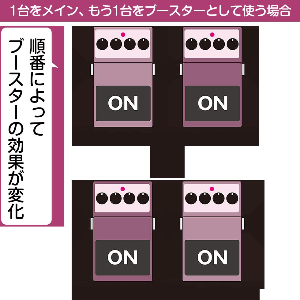 エフェクターの接続後編(7)