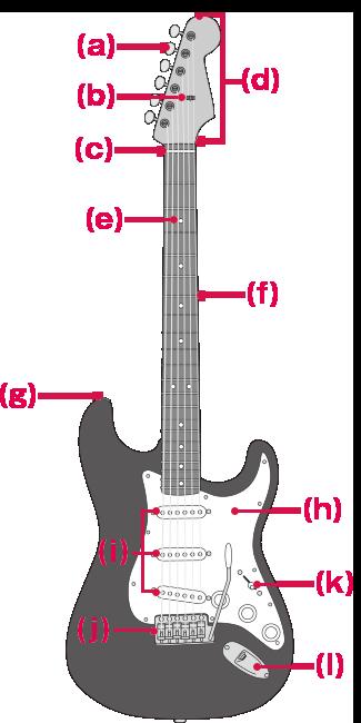 ギター模試(2)